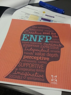 MBTI Assessment Results